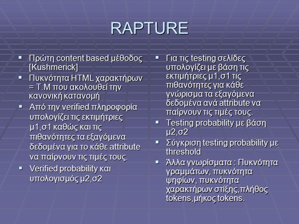 RAPTURE Πρώτη content based μέθοδος [Kushmerick]